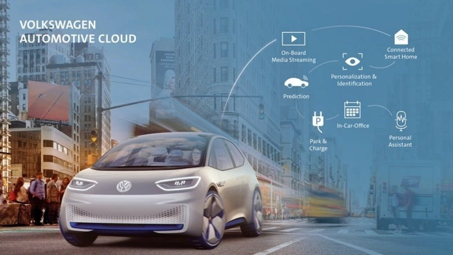 Volkswagen and Microsoft Announce Partnership